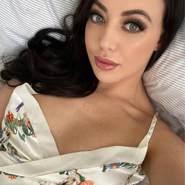 elizabethhorn's profile photo