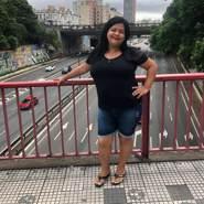 val6728's profile photo