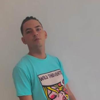 elisaull908580_Distrito Nacional (Santo Domingo)_Single_Male