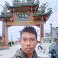 dhika261934's profile photo