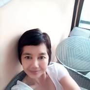 user_ctw647's profile photo