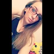 sandra08034's profile photo