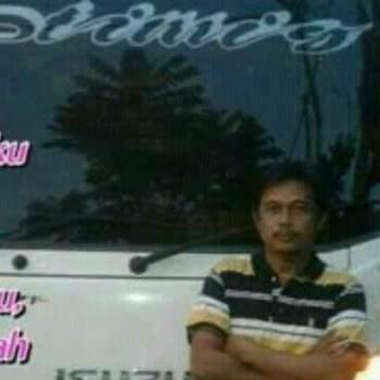 nurfallakhn_Banten_Svobodný(á)_Muž