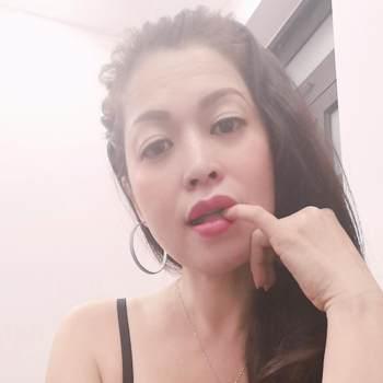 hanhh062_Dong Nai_Bekar_Kadın