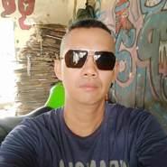 dadans415831's profile photo