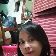 eviz545's profile photo