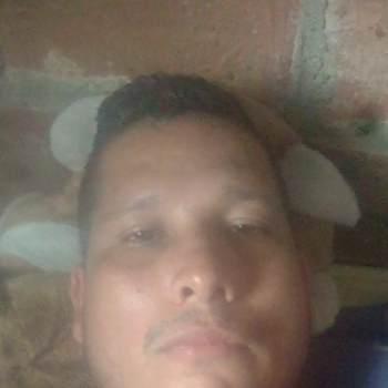 marcosc845211_San Salvador_Single_Male