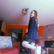 giadat114918's profile photo