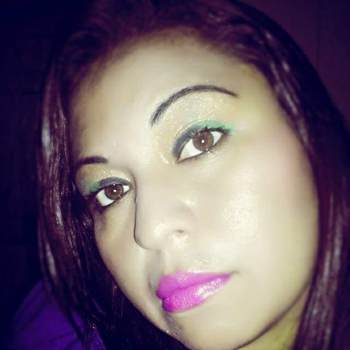 dixmarayanelicuarezm_Managua_Single_Female