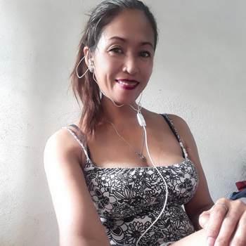 FIONA01234_Bulacan_Soltero (a)_Femenino