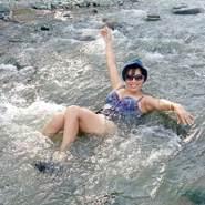 luzdeira's profile photo
