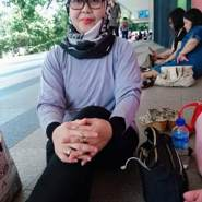 enoa215's profile photo