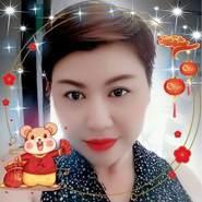 sutisaw113572's profile photo
