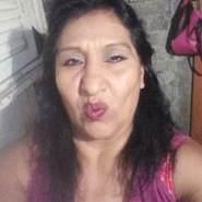 guillerminaa325364's profile photo