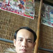 duongph's profile photo