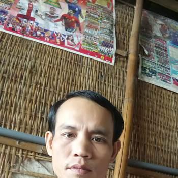 duongph_Ho Chi Minh_Kawaler/Panna_Mężczyzna
