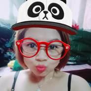 nguyenha588557's profile photo