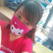nofieec's profile photo