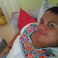 annic09's profile photo