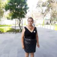 guadaluper492230's profile photo