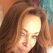 annabelm664708's profile photo