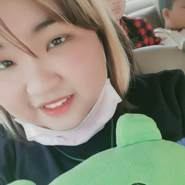 ngank66's profile photo