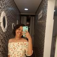juliasayuri's profile photo