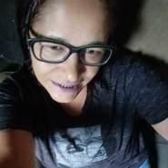 cristinacarteri000's profile photo