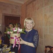 svetlana818763's profile photo