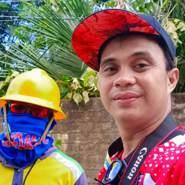 jozhq14's profile photo