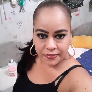 marielac566728_Michoacan De Ocampo_Single_Female