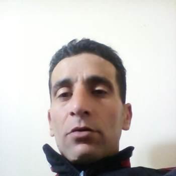 azizfrayhk_Casablanca-Settat_Soltero (a)_Masculino