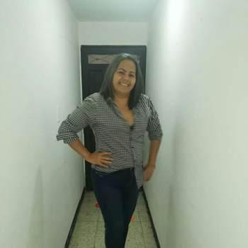 mariana74418_Antioquia_Alleenstaand_Vrouw