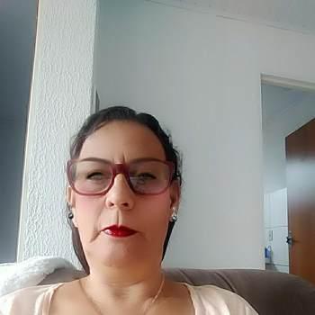 mariad3886_Rio De Janeiro_Single_Female