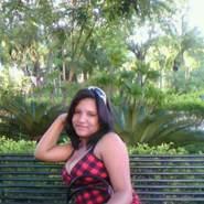 dilenias961384's profile photo