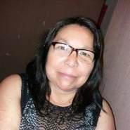 isabelp904461's profile photo