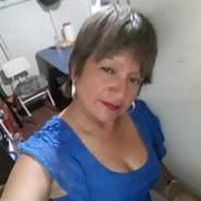 roxanai14's profile photo