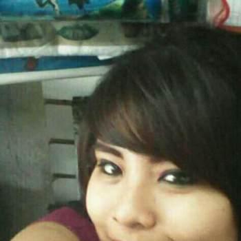 edithh386001_Tamaulipas_โสด_หญิง