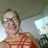 josetealbuquerquedac's profile photo