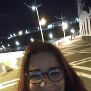 veronicag88's profile photo