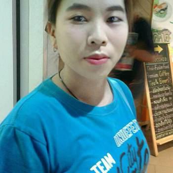 usersb081_Krung Thep Maha Nakhon_Độc thân_Nữ