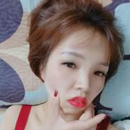 nhau294's profile photo