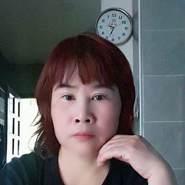 xuant794430's profile photo