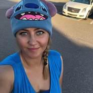 donnab628's profile photo