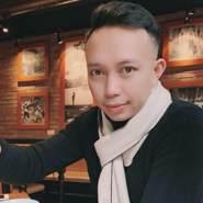 ngocs40's profile photo