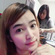 kwangkanya158671's profile photo
