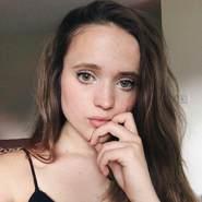 rosha58's profile photo
