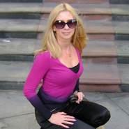 lussina965865's profile photo