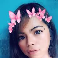 ranz1507's profile photo
