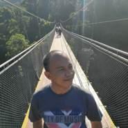 rinod176's profile photo
